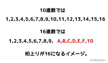 number_2_16