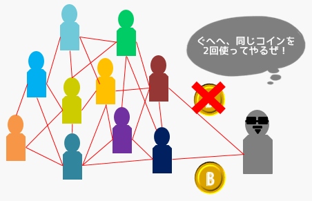 bitcoin_new_network_check
